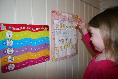 Ejemplo de una niña colocando la ficha en el panel de puntos.