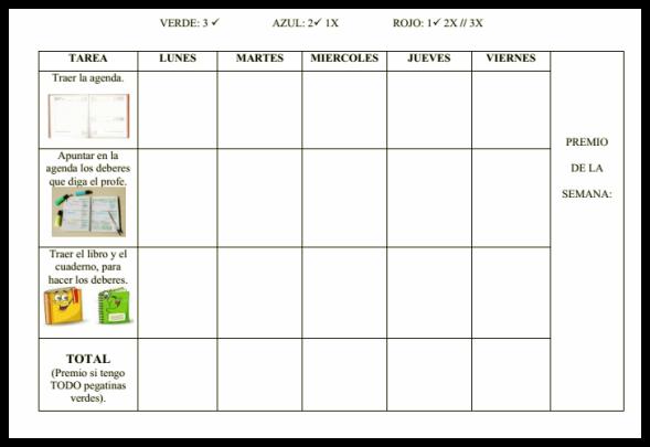 Ejemplo de un panel de puntos para una economía de fichas